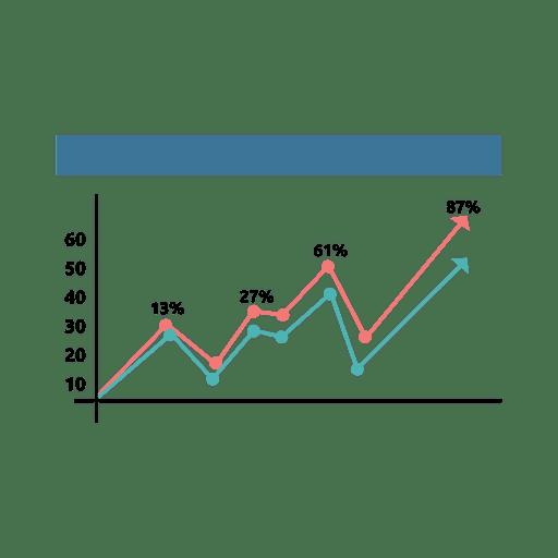 Progress graph diagram.svg Transparent PNG