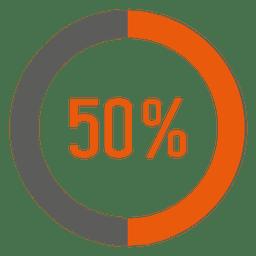 Infográfico de anel laranja de 50%