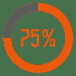Infográfico de anel laranja de 75%