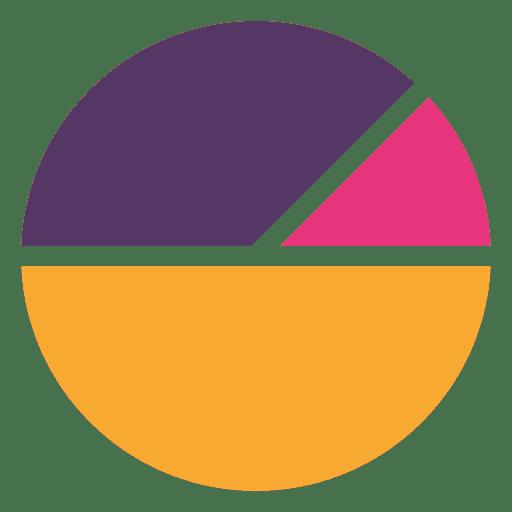 Gráfico de pizza de três partes Transparent PNG