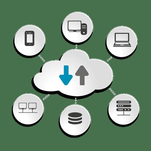 Cloud computing devices concept Transparent PNG