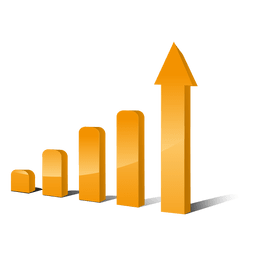 La creciente gráficos de barras