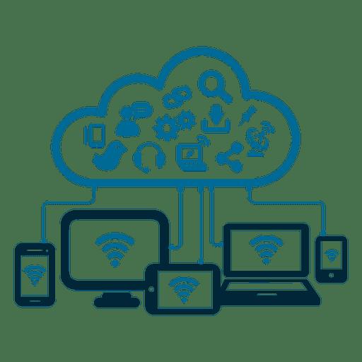 Dispositivos de conexão à Internet