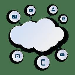 Computação em nuvem multimídia