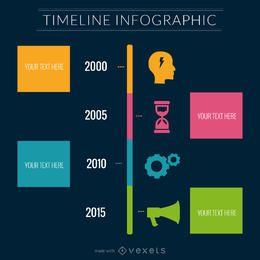 fabricante de infografía línea de tiempo