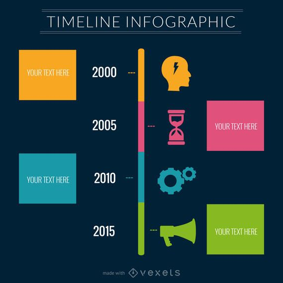 Timeline infographic maker - Editable design