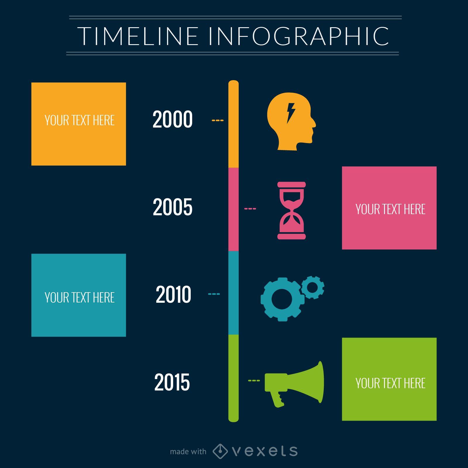 Creador de infografías de línea de tiempo