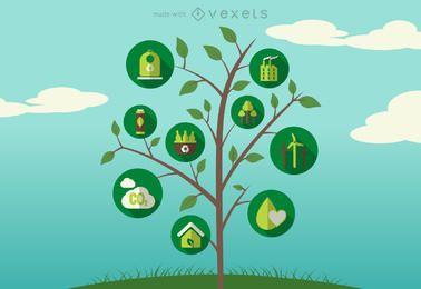 Criador de cartaz ecologia