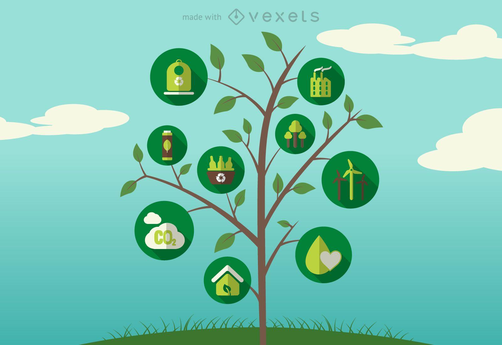 Cartel de ecología