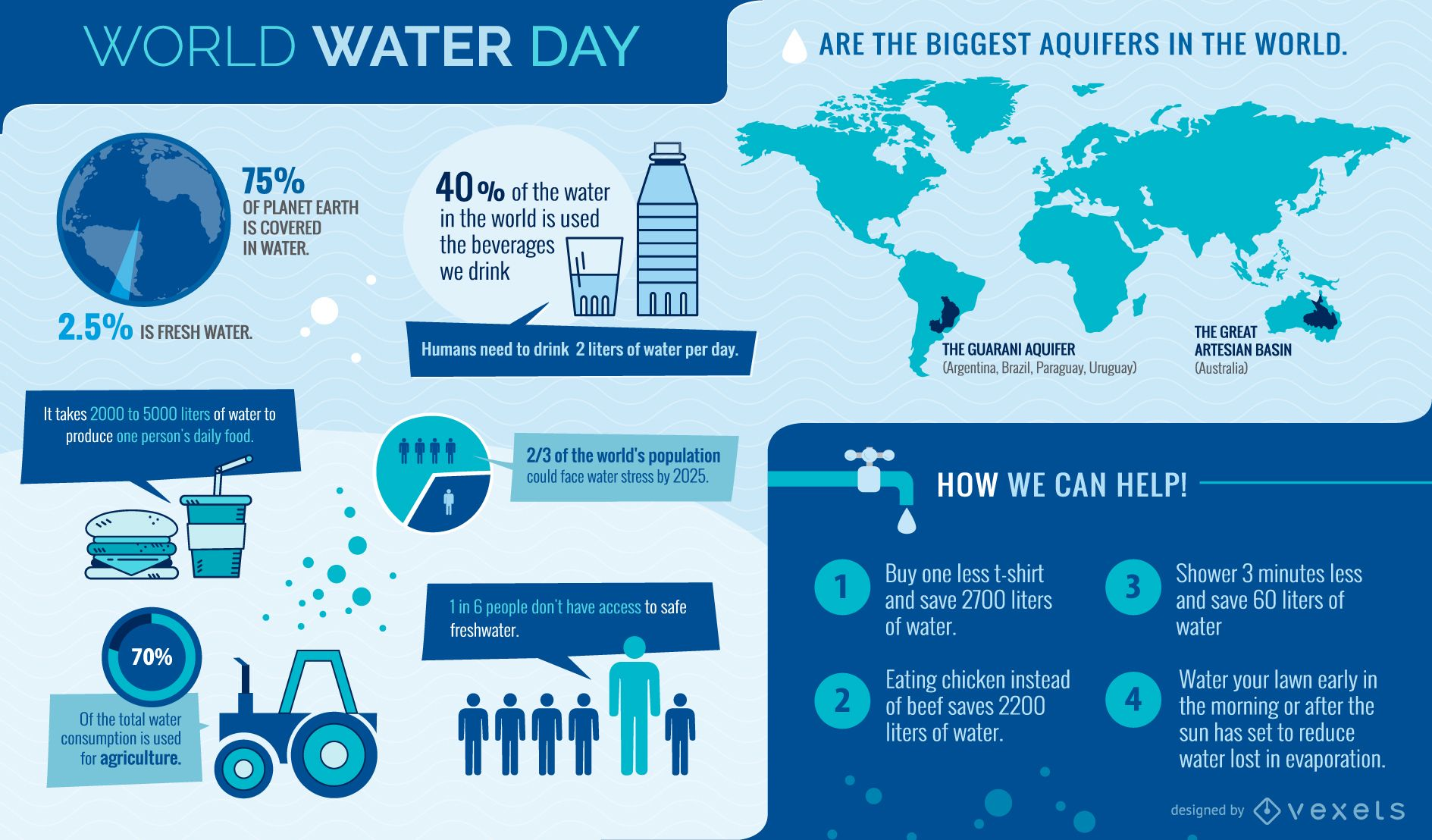 World Water Day Infographic Vector Download