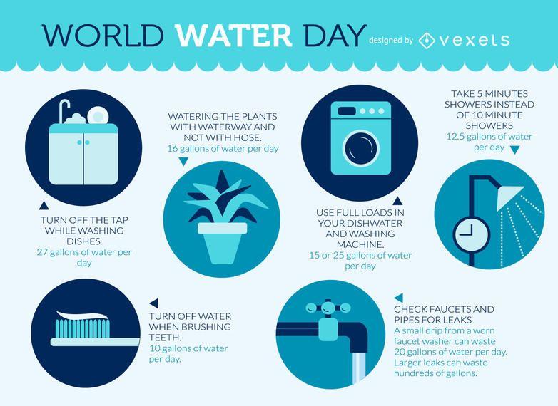 Diseño de prevención del Día Mundial del Agua.