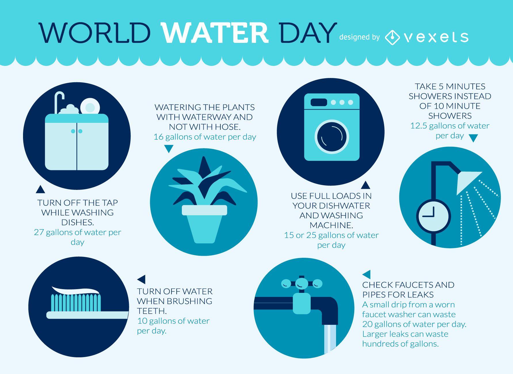 Diseño de prevención del Día Mundial del Agua
