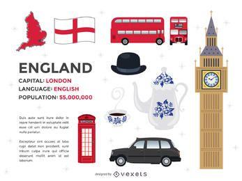 England-Elemente gesetzt