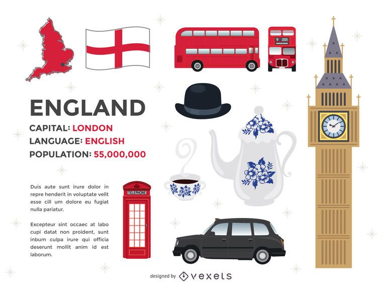 England elements set