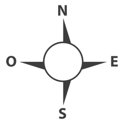Six sides compass navigation