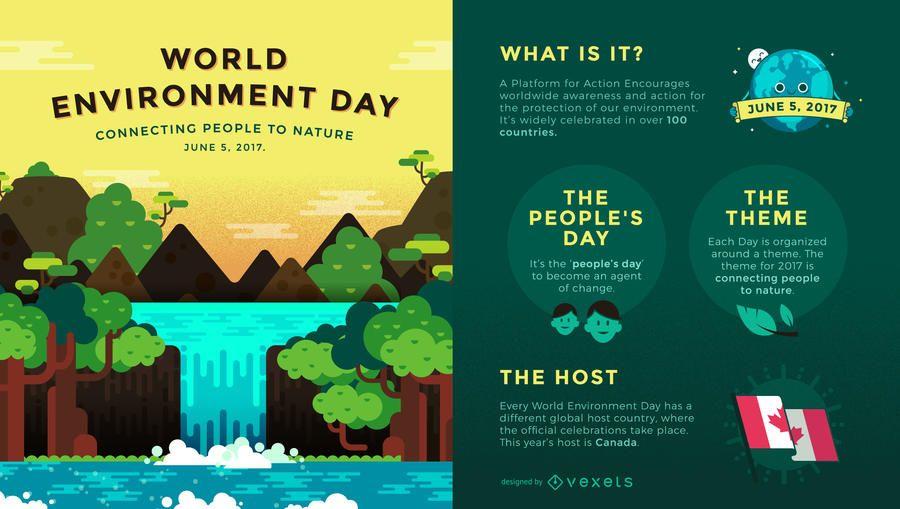 Infografía del Día Mundial del Medio Ambiente 2017