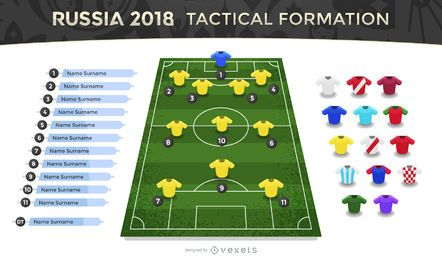 Russia 2018 tactical formations