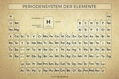 Grunge periodische Tabellenillustration