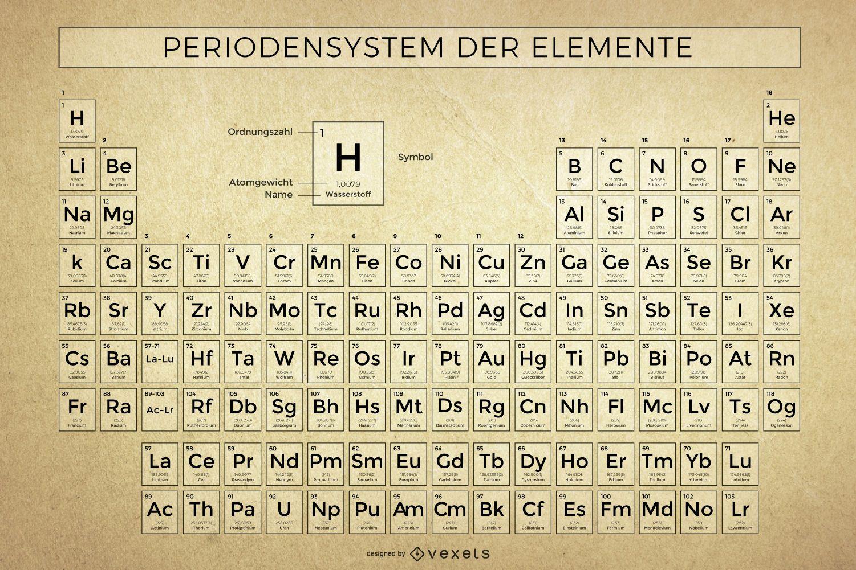 Grunge Periodic table illustration