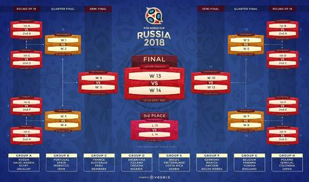 Rússia 2018 fixture e grupos de equipe