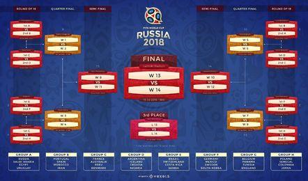Rússia 2018 jogos e grupos de equipes