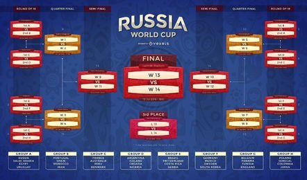 Rusia 2018 Fixture y grupos de equipos
