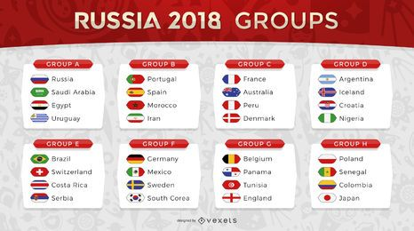 Rússia 2018 grupos de países