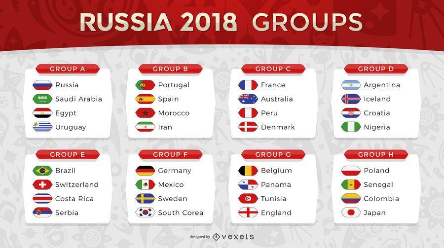 Rusia 2018 grupos de países