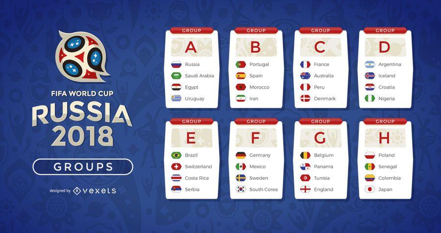 Rusia 2018 grupos de la Copa del Mundo