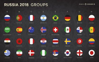 Rússia 2018 grupos da Copa do Mundo e bandeiras