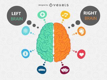 Ilustración del cerebro con iconos