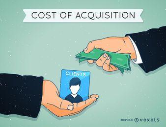 Ilustração do conceito de custo de aquisição