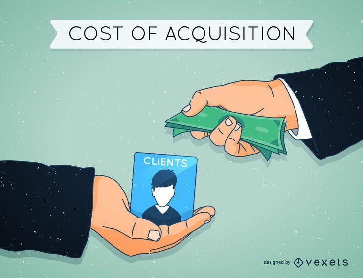 Custo da ilustração do conceito de aquisição