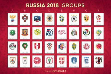 Rússia 2018 grupos com emblemas