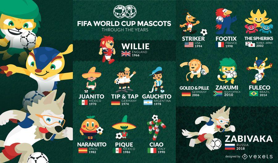 Colección de mascotas de la Copa Mundial de la FIFA.