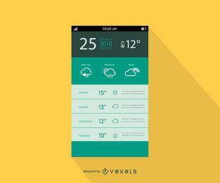 Design de serviço meteorológico de smartphone
