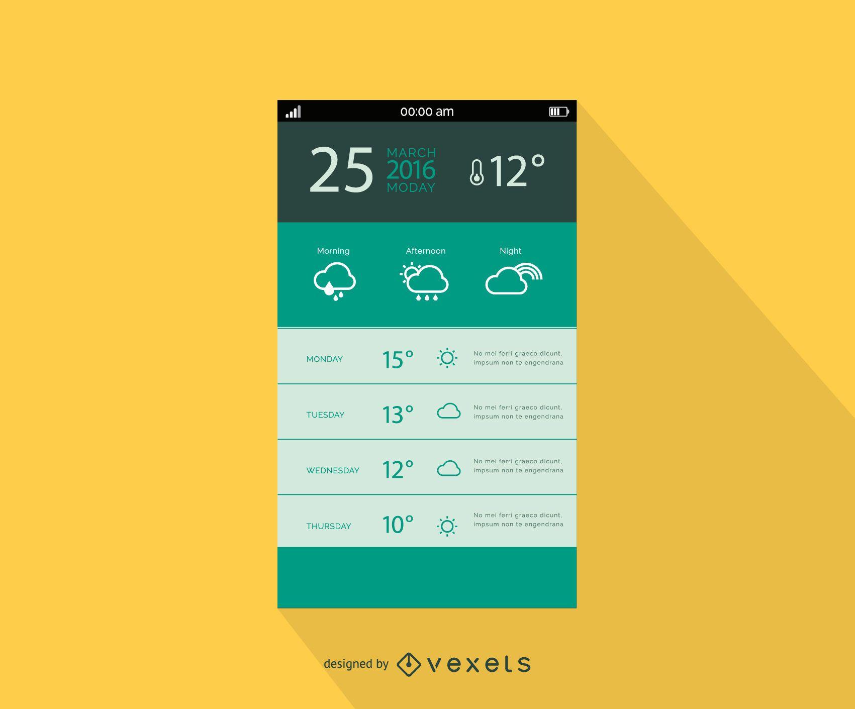 Diseño de servicio meteorológico para smartphone