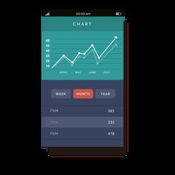 Interfaz de gráfico móvil verde