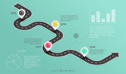 Hoja de ruta infográfica