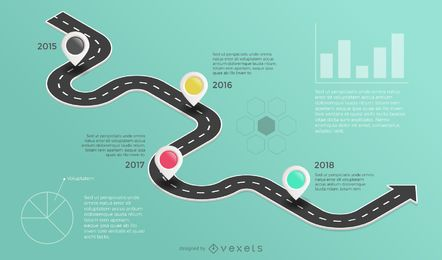 Roadmap-Infografik