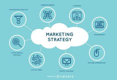 Design de estratégia de marketing