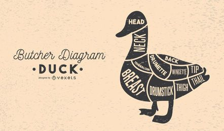Duck Butcher Diagram Illustration