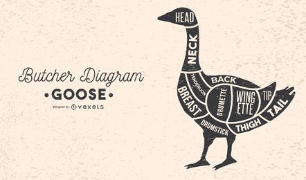 Goose Butcher Diagram