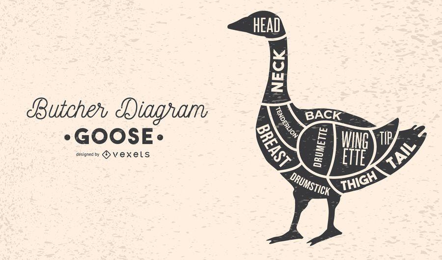 Goose Butcher Diagram