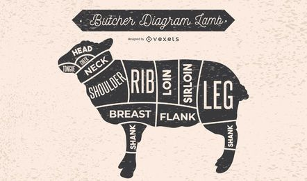 Lamb Butcher Diagram Design