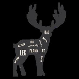 Deer meat silhouette