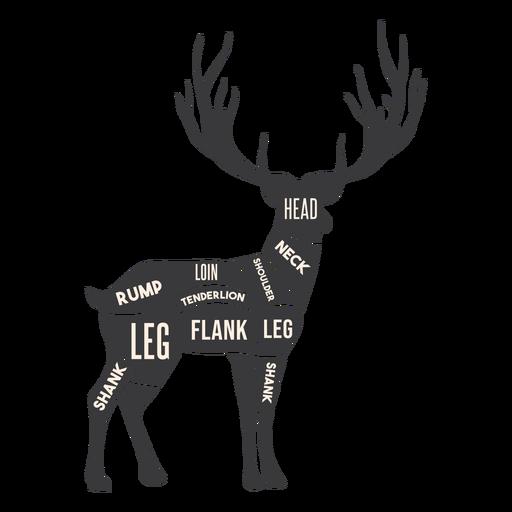 Deer meat silhouette Transparent PNG