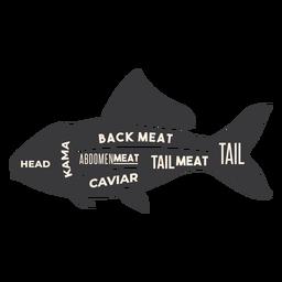 Silhueta de carne de peixe
