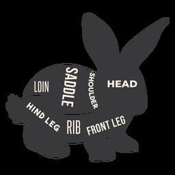 Silhueta de carne coelho coelho lebre
