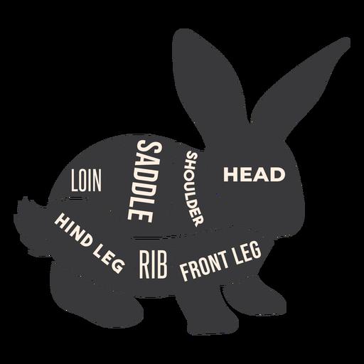 Conejo liebre conejo carne silueta Transparent PNG